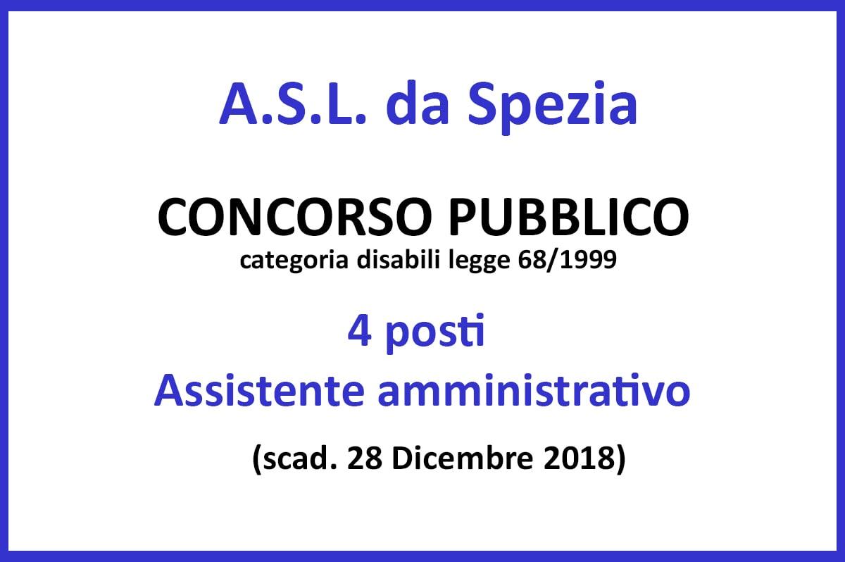 Asl La Spezia, concorso per categorie protette - WorkISJob